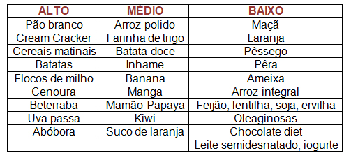 img-tabela_diabetes